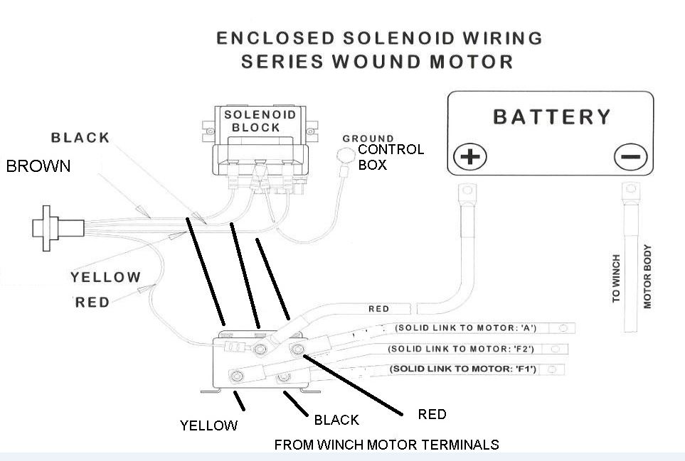 polaris rzr winch wiring diagram moreover winch solenoid wiring